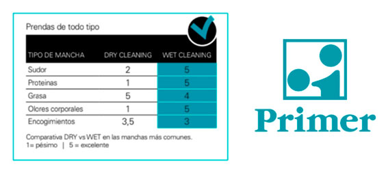 comparativa-wetcleaning-drycleaning